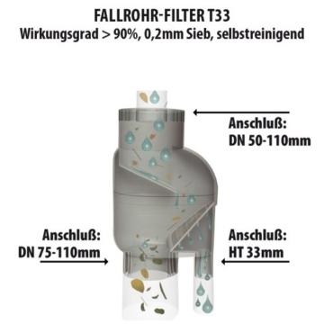 Fallrohrfilter Regensammler T33 braun / grau - Der Regenwasser-Filter für Regentonnen mit bis zu 95% Wirkungsgrad mit Anschlusszubehör und Universalanschluss für alle Fallrohre 75-110mm (1 Stk. Grau) - 2