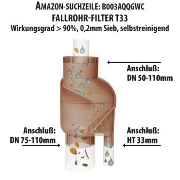 Fallrohrfilter Regensammler T33 braun / grau - Der Regenwasser-Filter für Regentonnen mit bis zu 95% Wirkungsgrad mit Anschlusszubehör und Universalanschluss für alle Fallrohre 75-110mm (1 Stk. Grau) - 9
