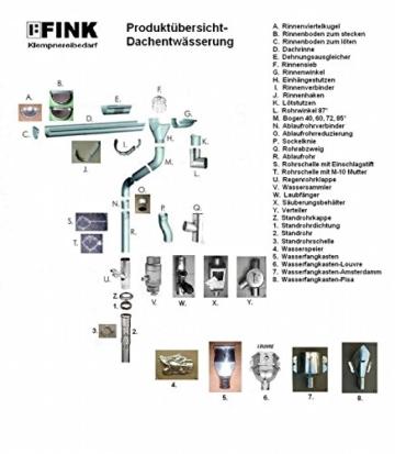 Wassersammler mit Set Titanzink in den Größen 76, 80, 87 und 100 mm (100 mm) - 3